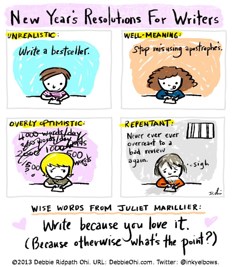 writer_resolution