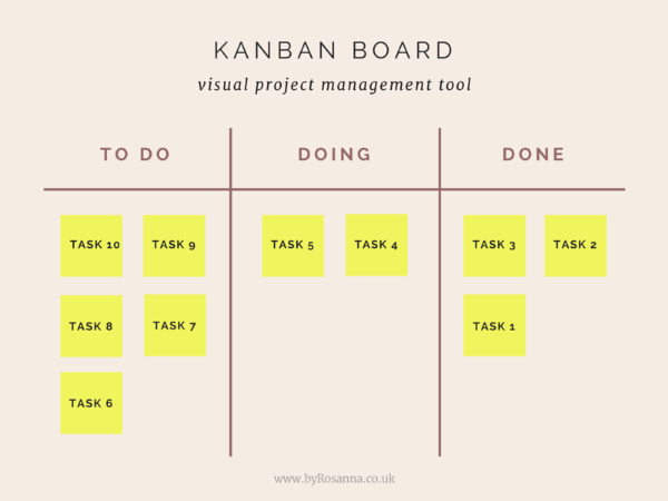 Kanban+Board+-+Project+Management+tool